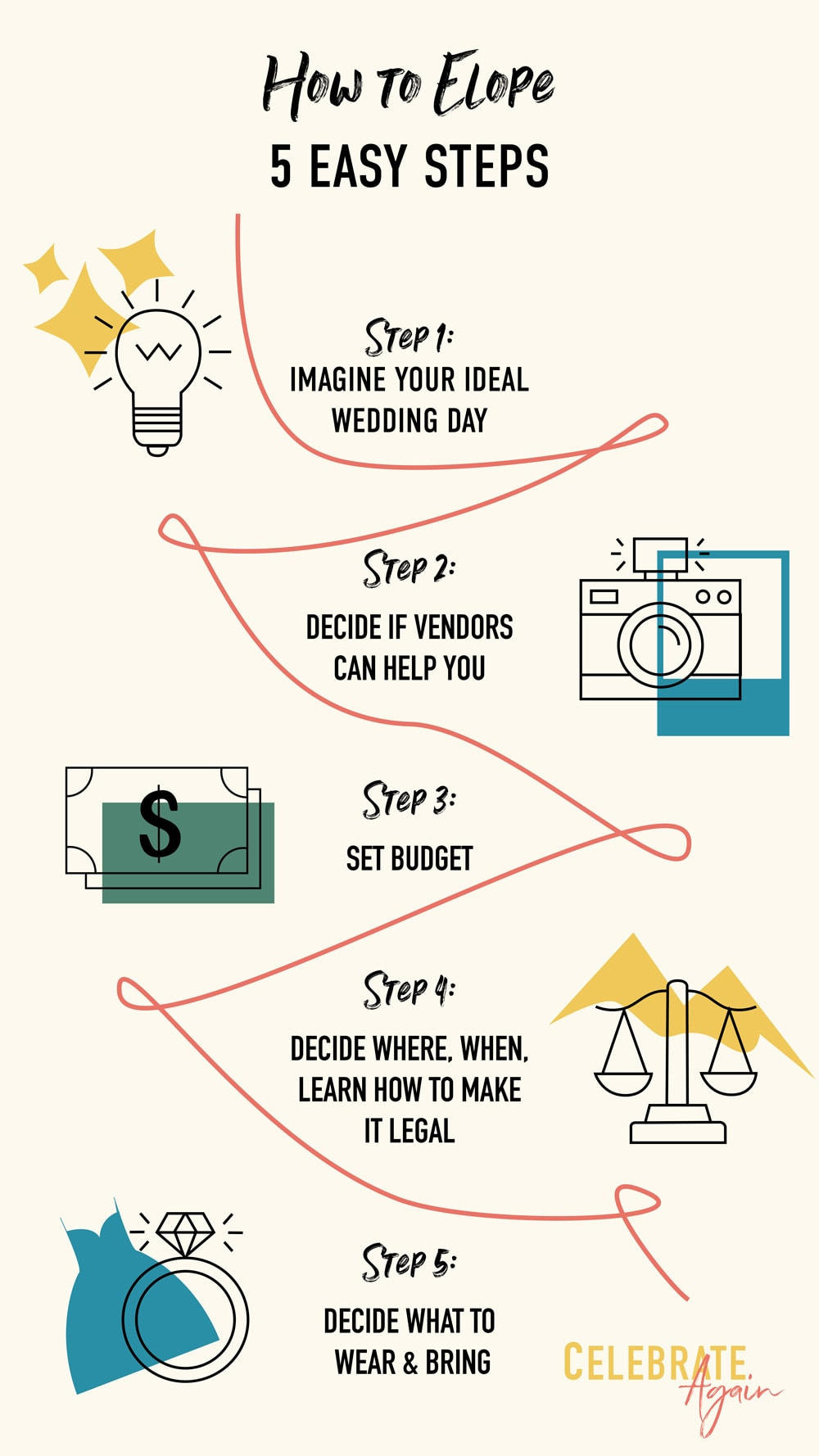 infographic: how to elope in 5 easy steps image of lightbulb and step 1 imagine your ideal wedding day. Step 2 decide if vendors can help you graphic of camera, step 3 set budget graphic if dollar bill, step 4 decided where, when, learn how to make it legal graphic of mountains and law scales, step 5 decided what to bring and wear graphic of dress and ring and celebrate again logo